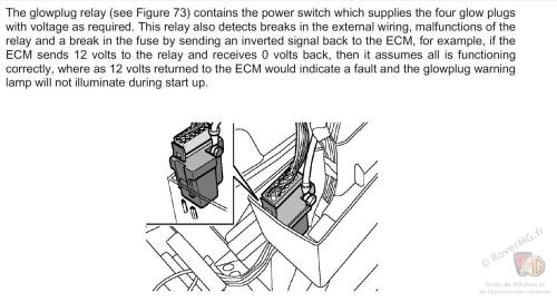small resolution of rover 75 fuse box problems schema wiring diagrams rh 11 justanotherbeautyblog de rover 75 coupe rover 75 sale
