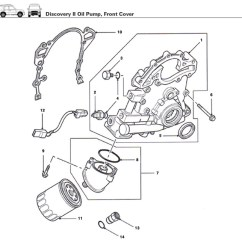 Freelander 2 Wiring Diagram Phone Line Junction Box Discovery Ii Engine Oil Pump | Rovers North - Land Rover Parts And Accessories Since 1979