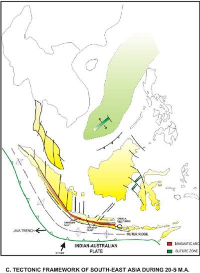 Tiga Lempeng Di Indonesia : lempeng, indonesia, Patahan-patahan, Membelah, Pulau, Dongeng, Geologi