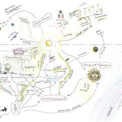 Sun Diagram Elevation Ddec Ii Wiring Architecture