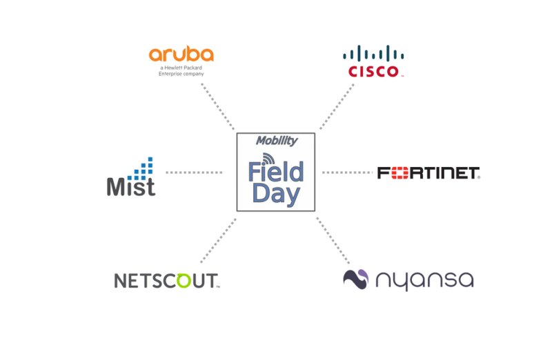 Sponsoring presenters for Mobility Field Day 3