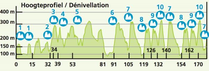 Eneco-Tour-Stage-6-1406969165