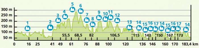 Eneco-Tour-Stage-7-1406969222
