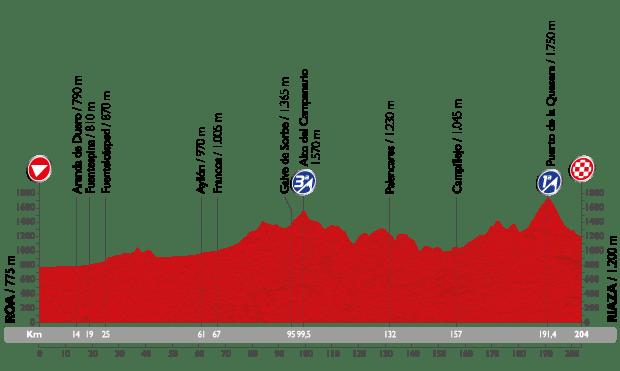 vuelta15-etap18