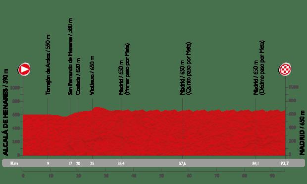 vuelta15-etap21