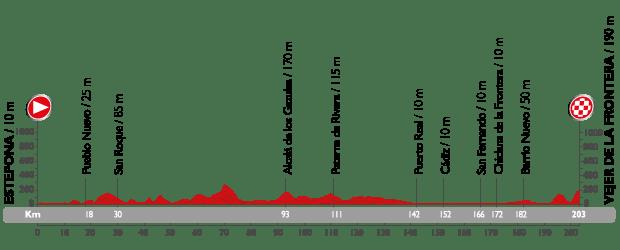vuelta15-etap4