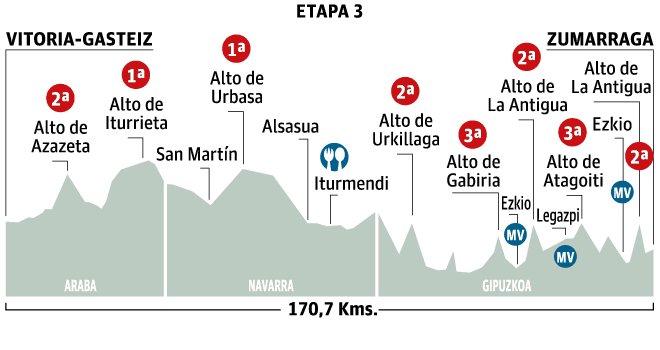 vasco2015-3