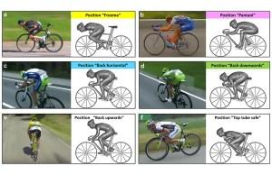 pozycja zjazdowa na rowerze