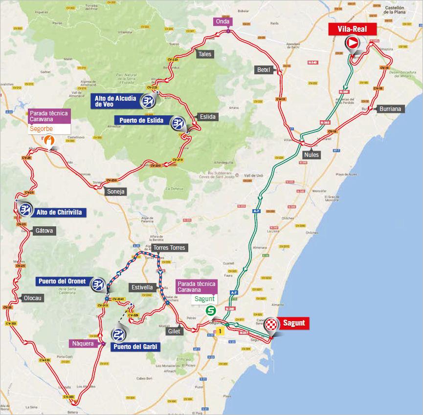 mapka 6. etapu Vuelta a Espana 2017