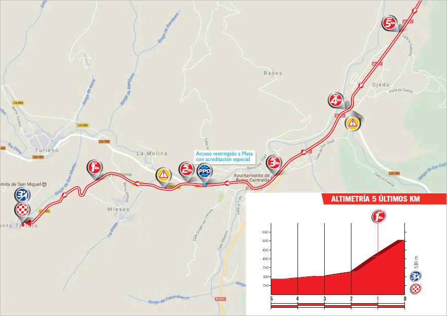 końcówka 18. etapu Vuelta a Espana 2017