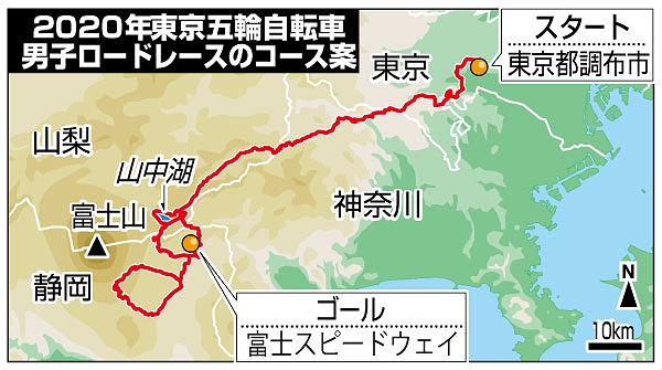 Przebieg trasy w IO Tokio 2020