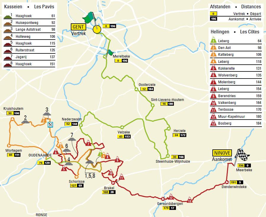 mapka wyścigu Omloop Het Nieuwsblad 2018