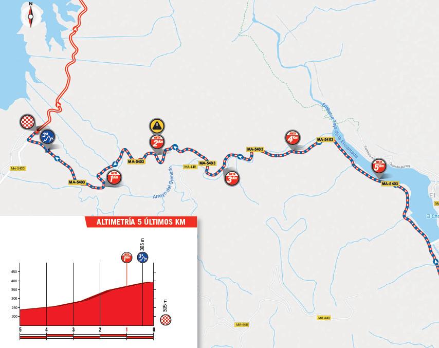 końcówka 2. etapu Vuelta a Espana 2018