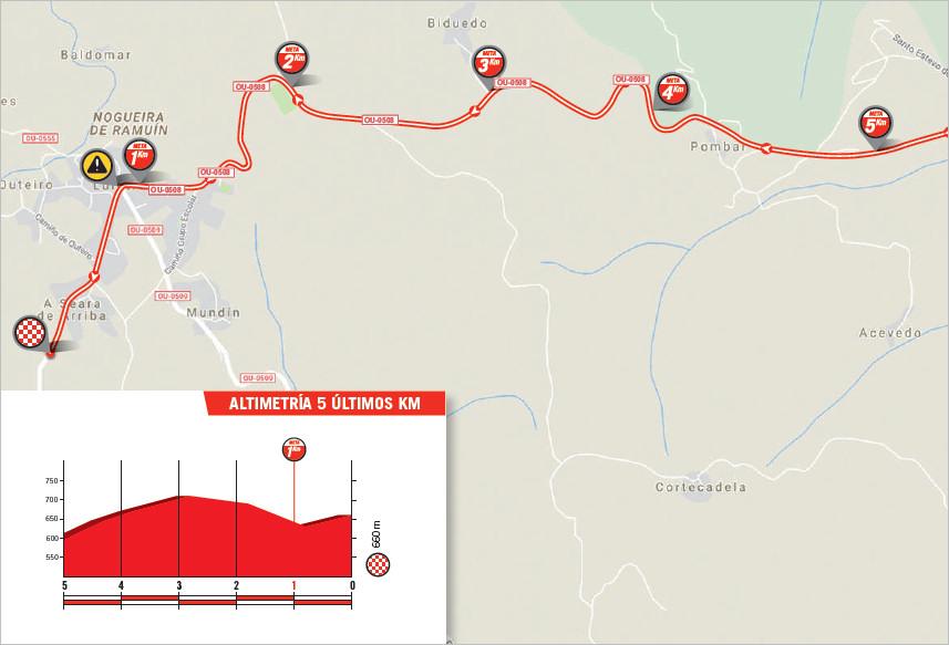 końcówka 11. etapu Vuelta a Espana 2018