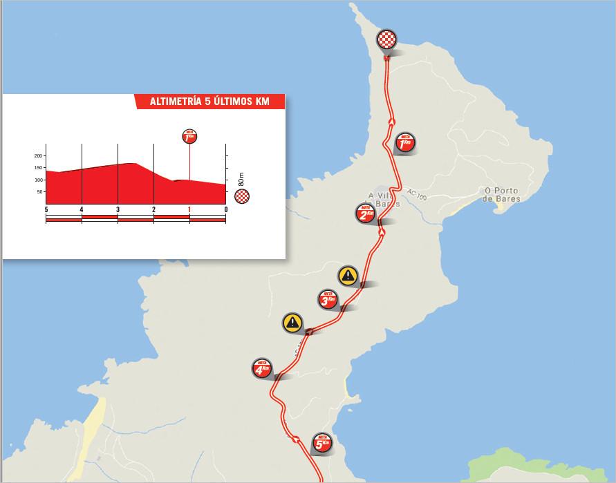 końcówka 12. etapu Vuelta a Espana 2018