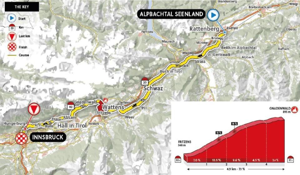 mapka wyścigu jazdy indywidualnej Innsbruck 2018