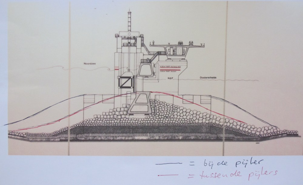 medium resolution of the new concept for the oosterschelde tidal power exits of 2 parts