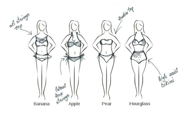 body shapes swimsuit body shape your what to wear bathingsuit