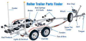 How To Identify Boat Trailer Parts & Their Correct Names