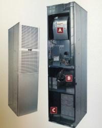 80% DOWNFLOW, H.S.I., 4 TON AC READY, 4 WIRE SYSTEM ...