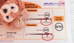 TOEIC, スコア, 860点, 875点, 2019年, 難易度, 英語多読, 効果, 勉強方法
