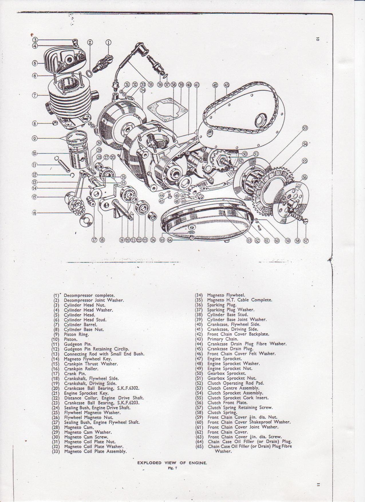 Triumph Werkstatthandbuch Download
