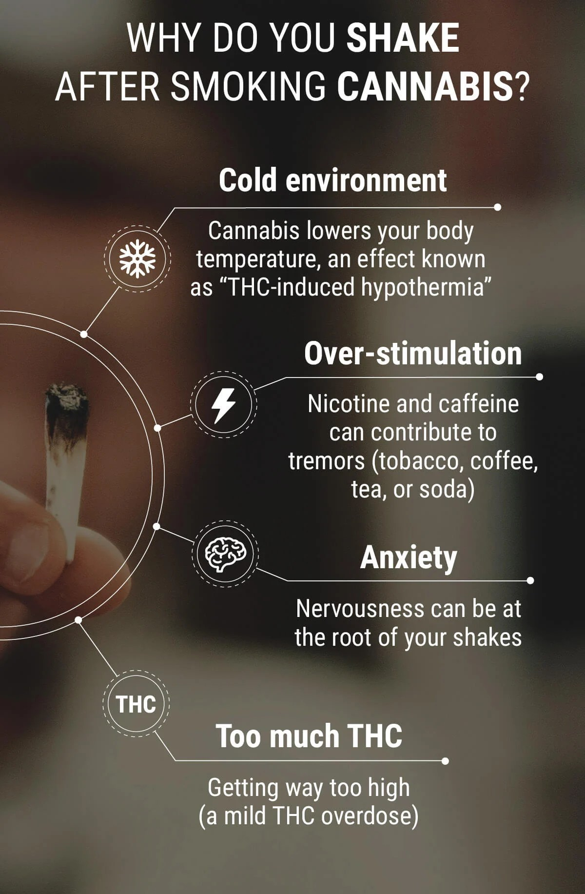 Can You Smoke Weed After Tooth Extraction : smoke, after, tooth, extraction, Cannabis, Shakes, Happen?