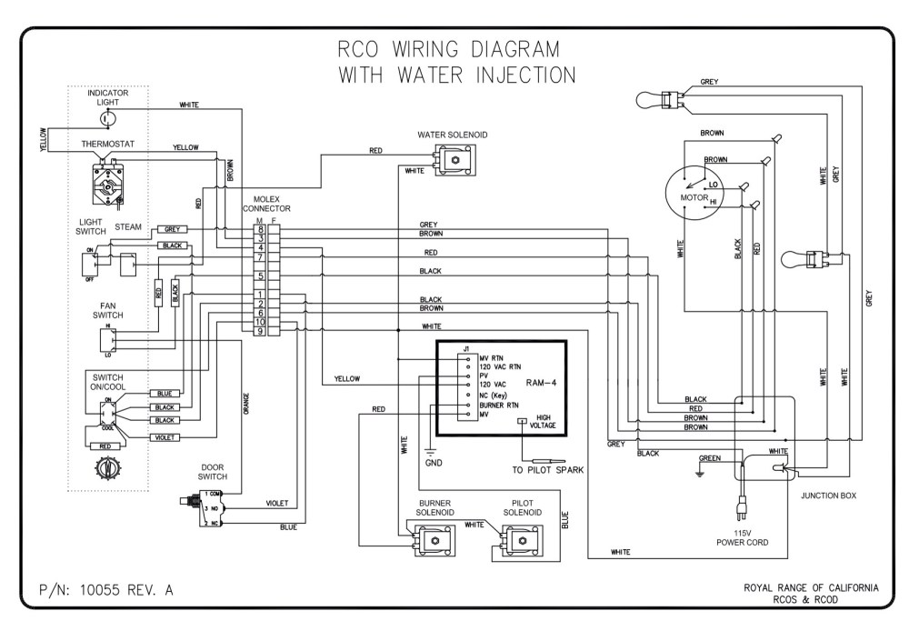 medium resolution of oven gas valve wiring diagram wiring diagram paper oven igniter wiring diagram