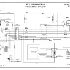 Electric Oven Wiring Diagram Acura Integra Radio Electrical For Ovens Great Installation Of Images Gallery