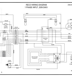wiring diagrams royal range of california rh royalranges com electric oven wire diagram [ 1759 x 1187 Pixel ]