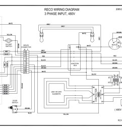 480v 3 phase wiring diagram [ 1751 x 1197 Pixel ]