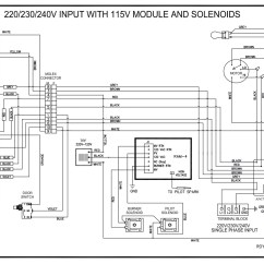 What Is Wiring Diagram Telephone Terminal Block Diagrams Royal Range Of California