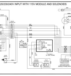 wiring diagrams royal range of californiarco 220 230 240v with 115v moc and solenoid [ 1713 x 1159 Pixel ]