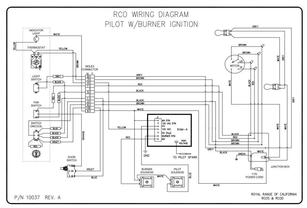 medium resolution of wiring diagrams royal range of california ge profile oven parts diagram convection oven wiring diagram