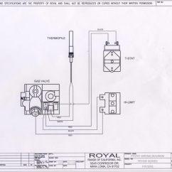 Robertshaw Oven Thermostat Wiring Diagram Air Ride Suspension Gas Valve Diagrams Box Furnace
