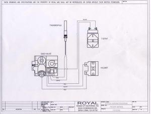 Wiring Diagrams  Royal Range of California