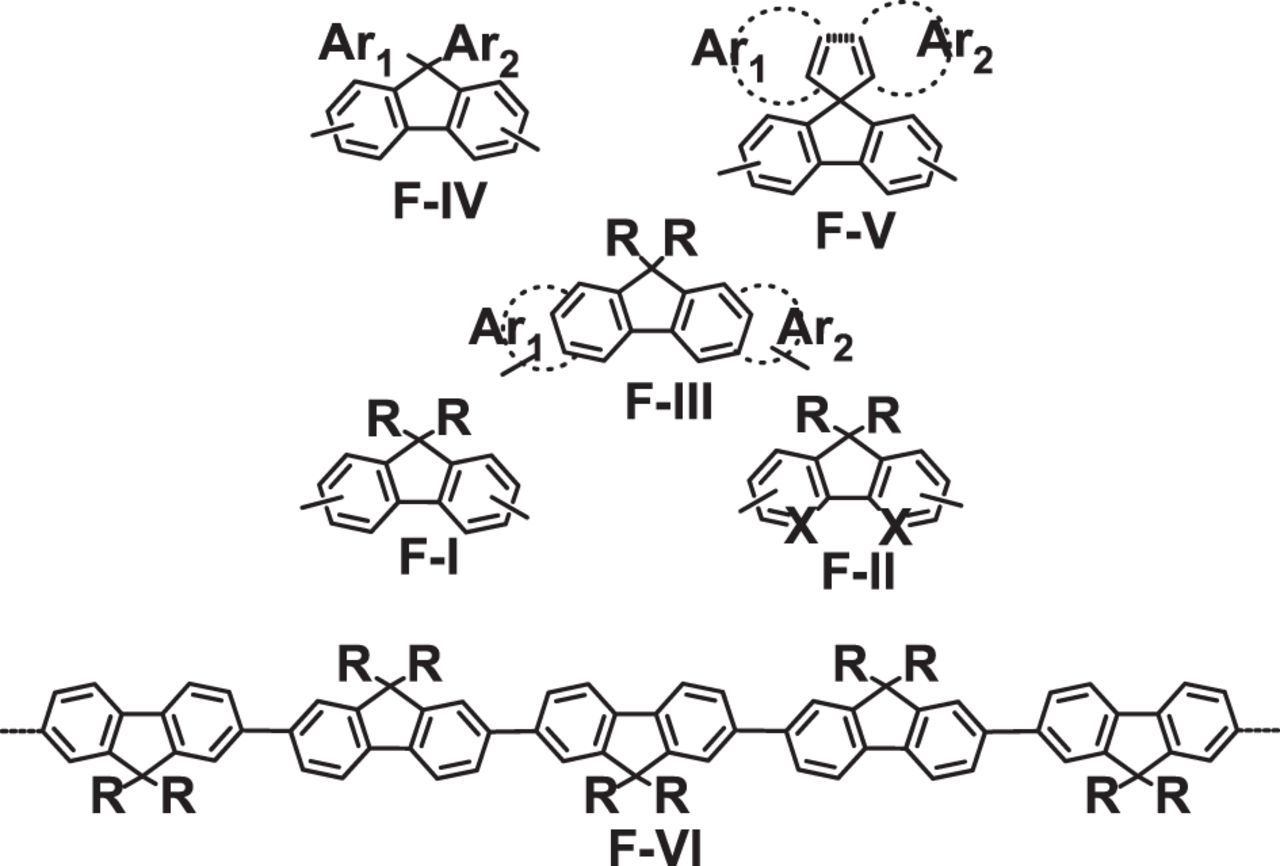 Fluorene Based Macromolecular Nanostructures And