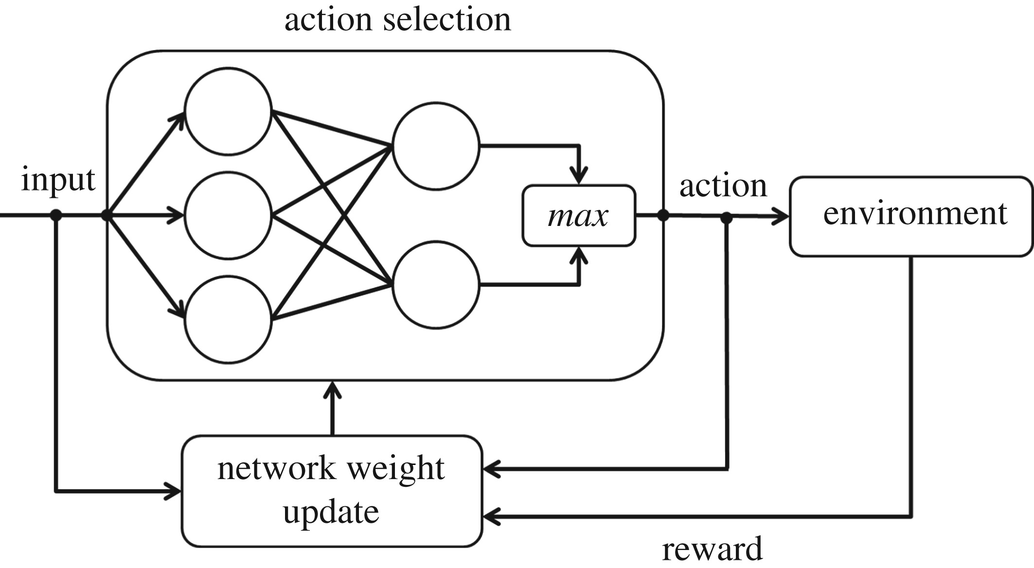 Multi-robot replication of ant collective towing