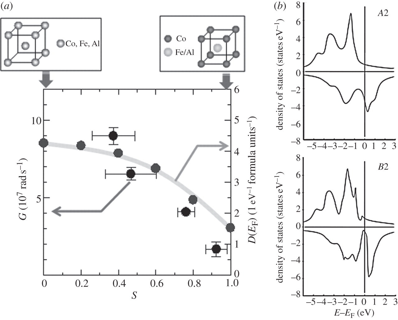 Tunnel magnetoresistance effect and magnetic damping in