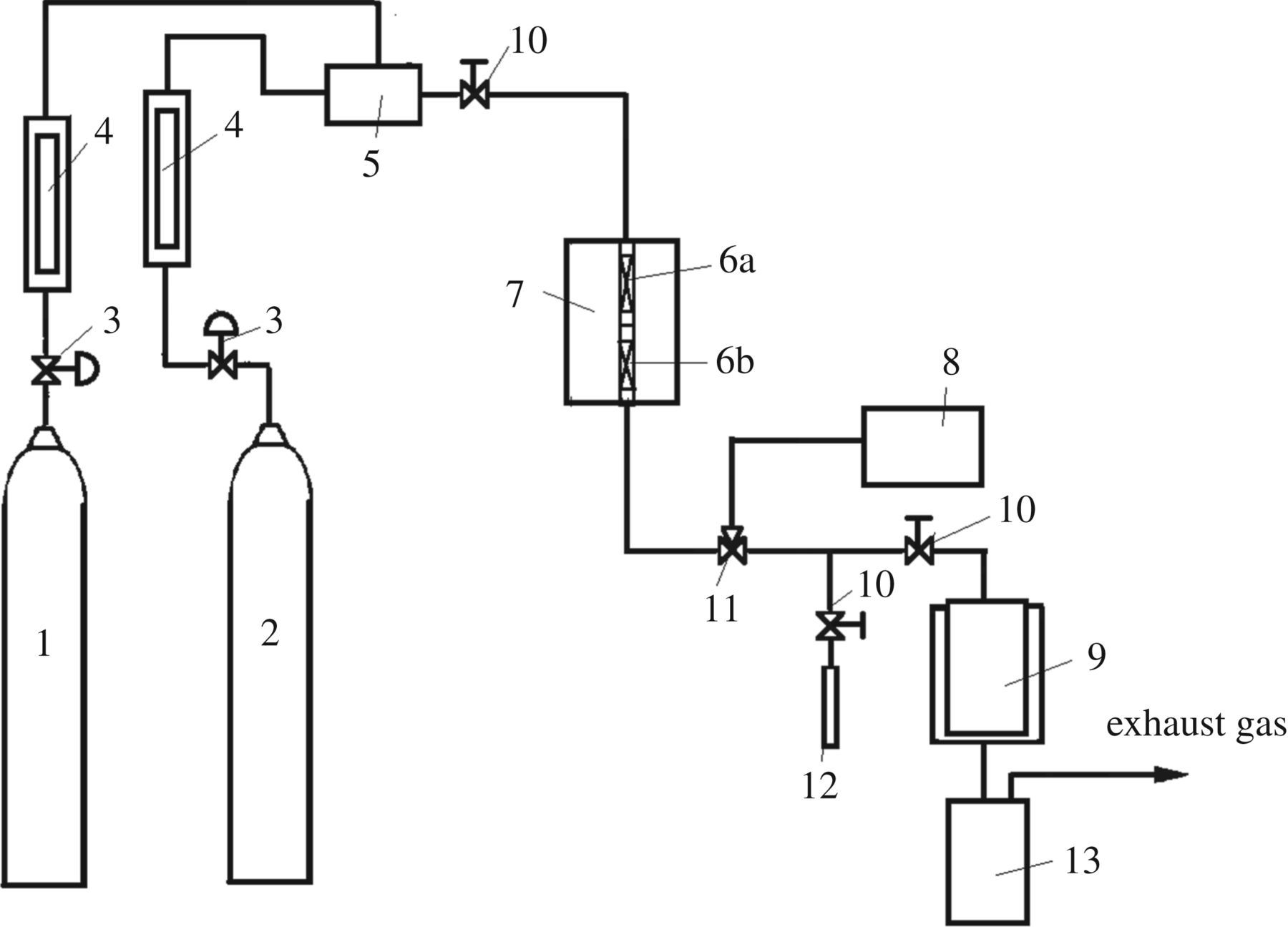 Microwave Assisted Direct Synthesis Of Butene From High