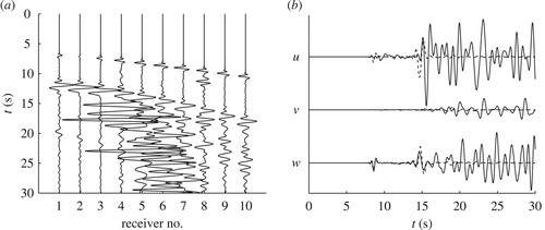 Space–time adaptive numerical methods for geophysical