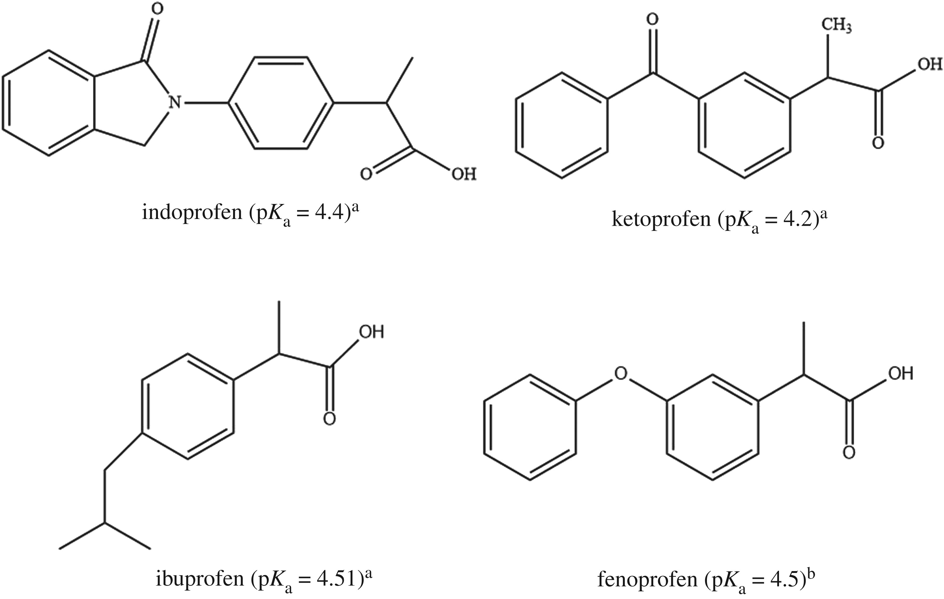 New sporopollenin-based β-cyclodextrin functionalized