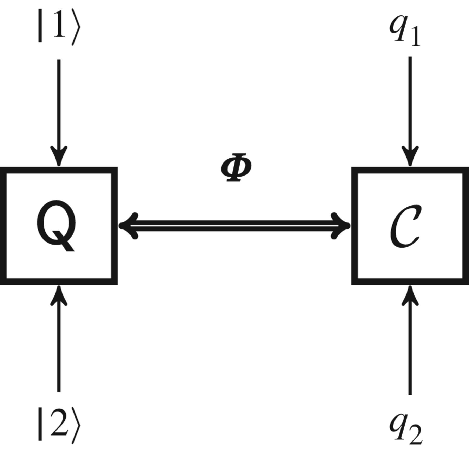 The quantum CP-violating kaon system reproduced in the