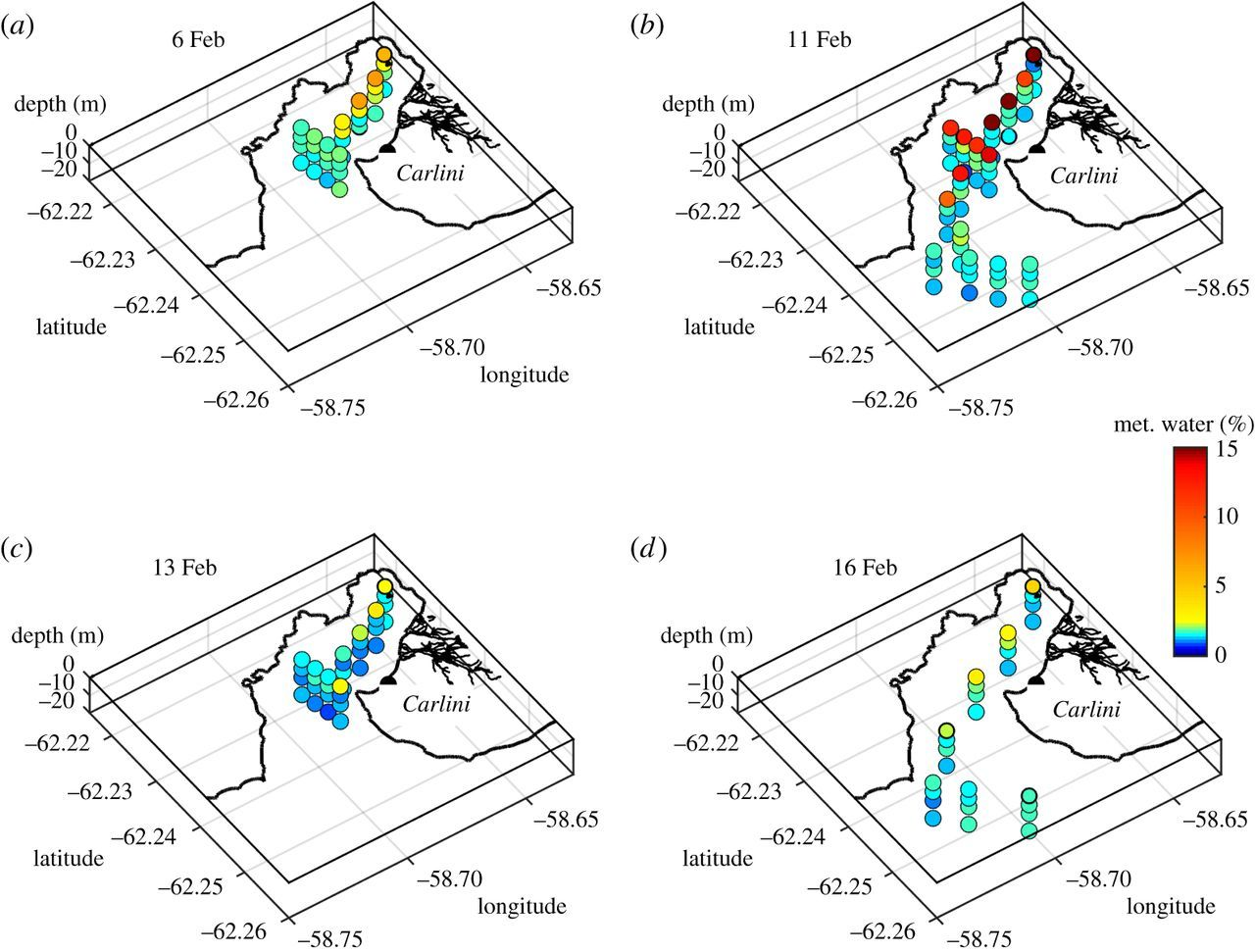 Anatomy of a glacial meltwater discharge event in an