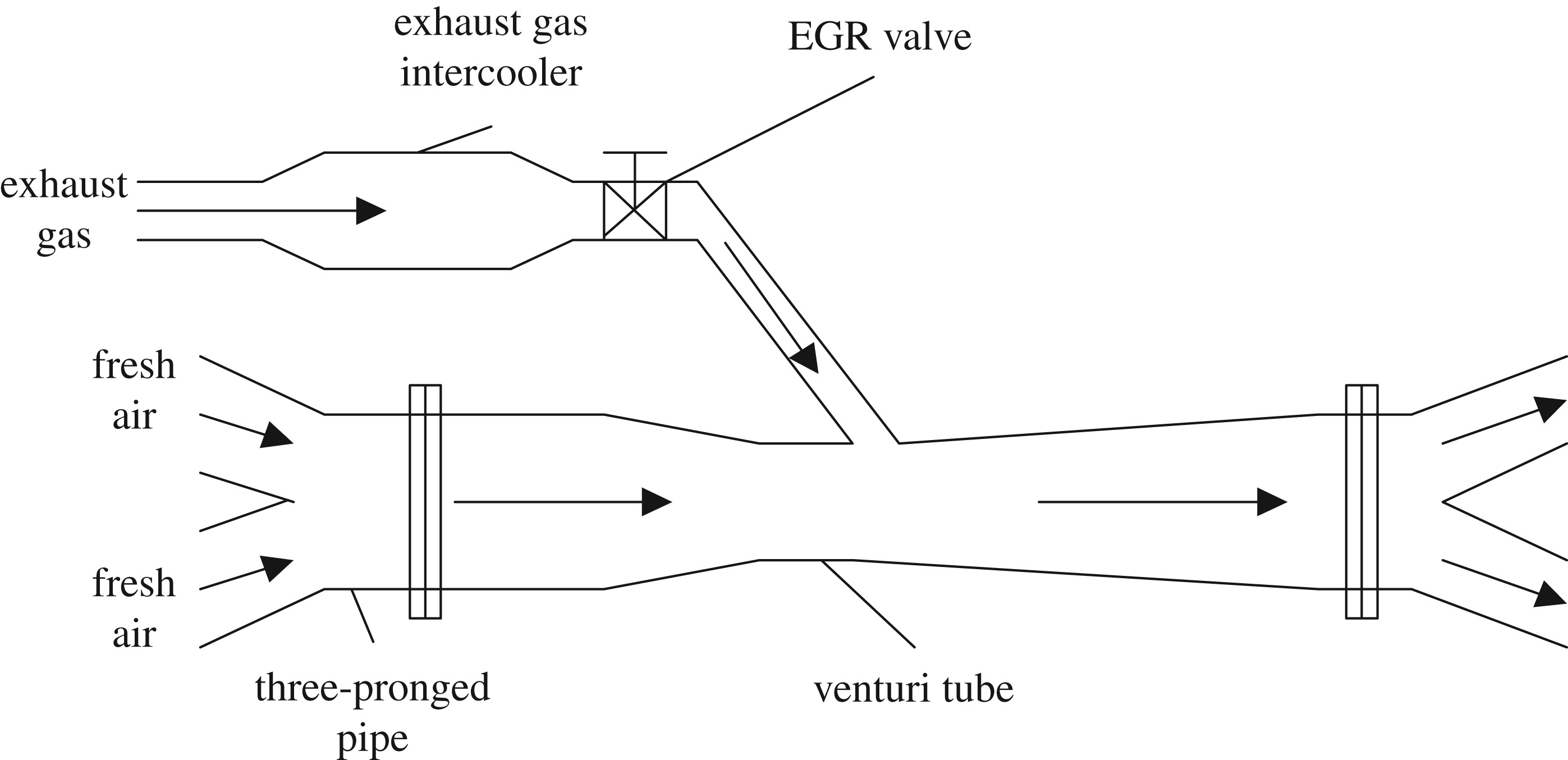 Experimental Study Onsel Engine Exhaust Gas