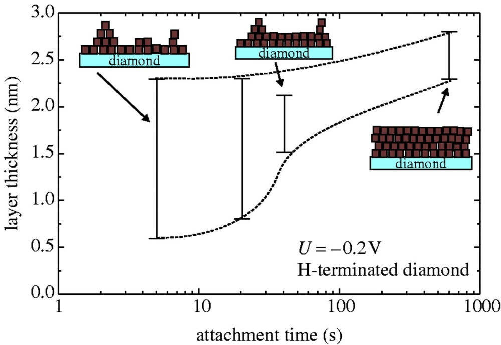 medium resolution of download figure
