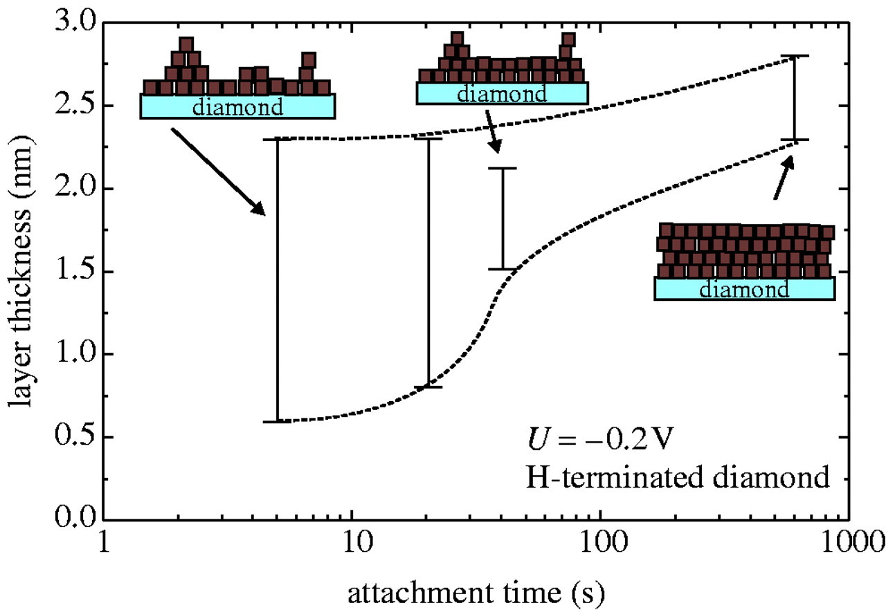 hight resolution of download figure