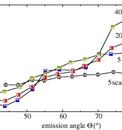 download figure  [ 1280 x 912 Pixel ]