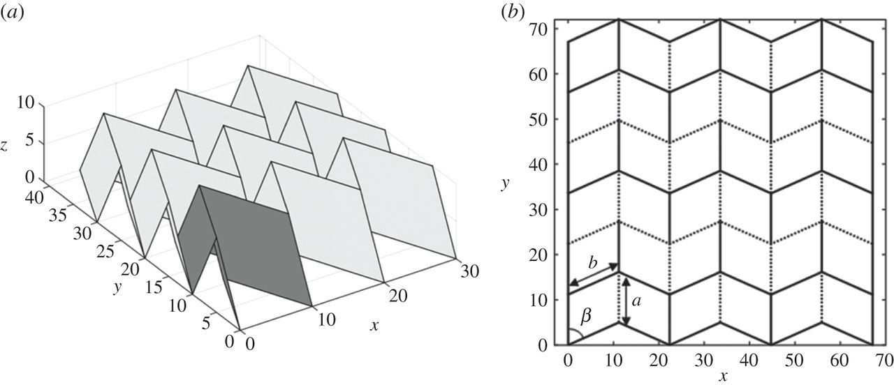 Design of three-dimensional origami structures based on a