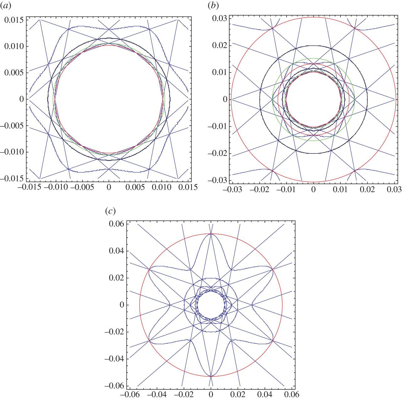 'Parabolic' trapped modes and steered Dirac cones in